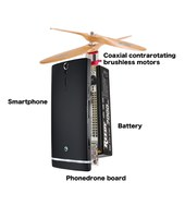 Flone, a flying phone, is the winning project of the call Next Things 2013