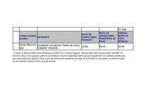 NOV14 Periodo medio de pago