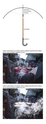 Kit de supervivencia para ciudades sensibles (2010)